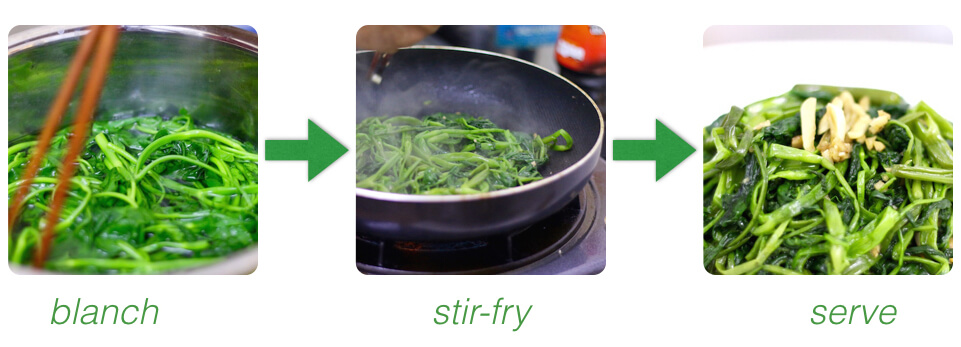 morning glory stir-fry, water spinach stir fry, Chinese spinach stir fry recipe