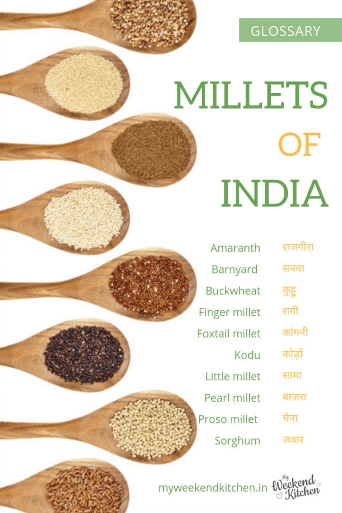 different types of millets in Hindi and english