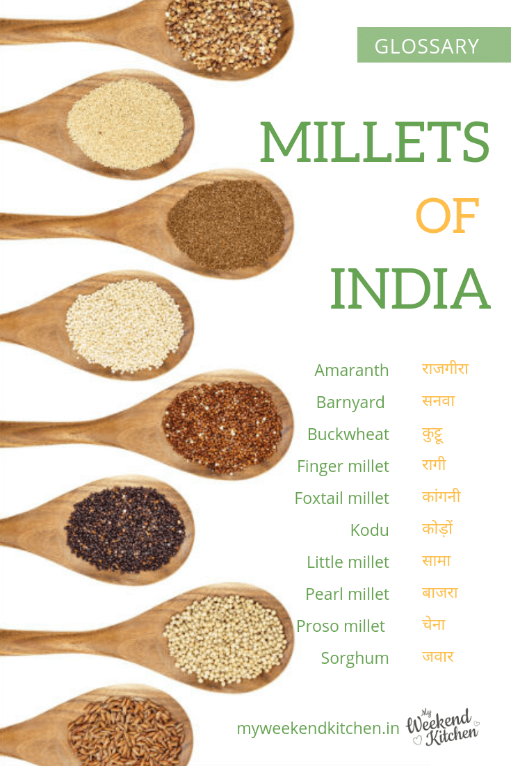 Millets and Grains - Glossary in English and Hindi | My