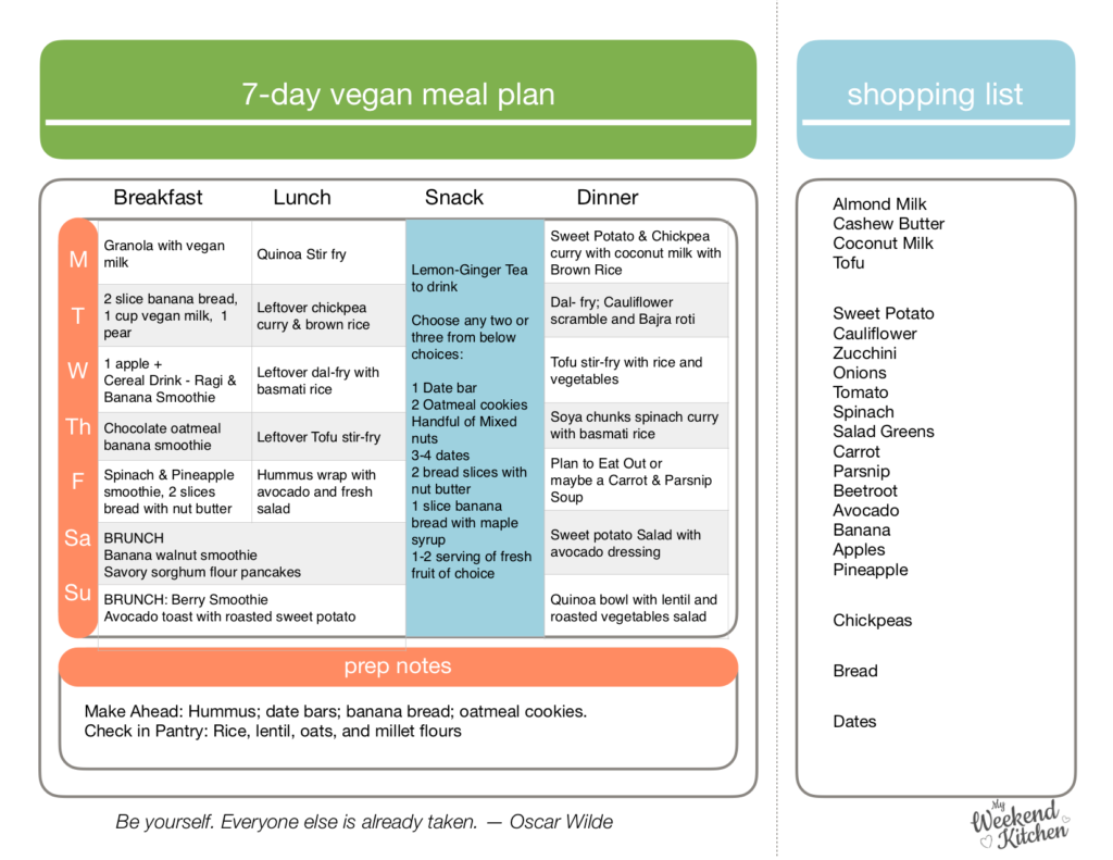 7-day vegan meal plan with recipes